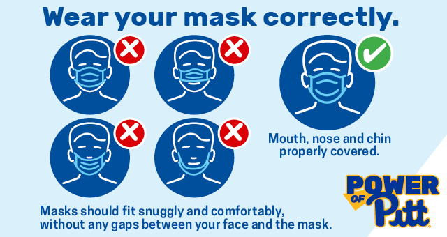 A blue graphic showing four incorrect masking methods and one correct one. Make sure your mask covers your your nose, mouth and chin fully.