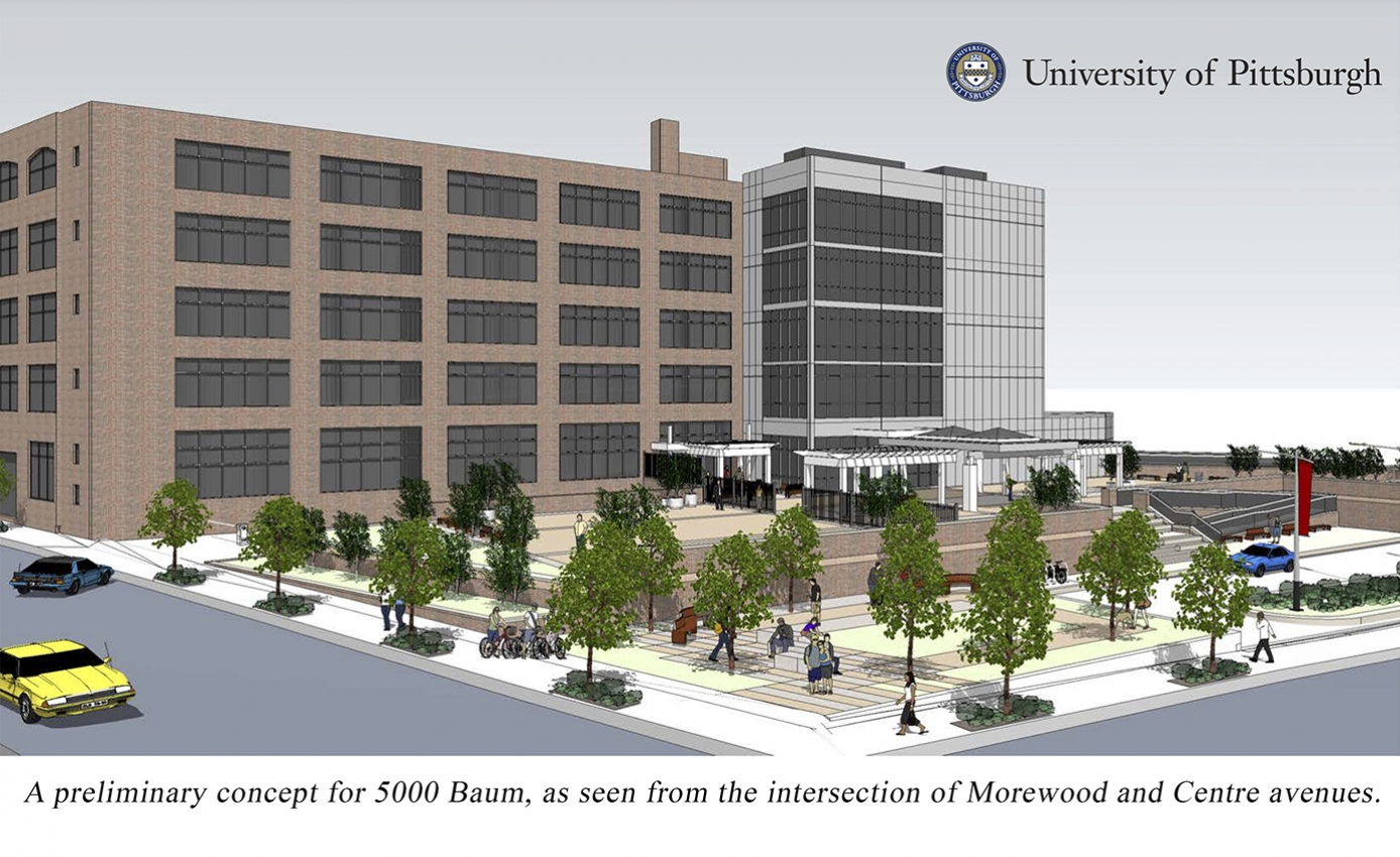 Artist rendering of completed 5000 Baum renovation, exterior, seen from intersection of Morewood and Centre avenues